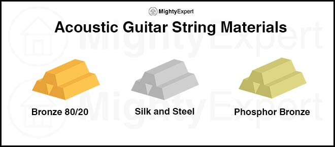 acoustic-guitar-string-materials-2
