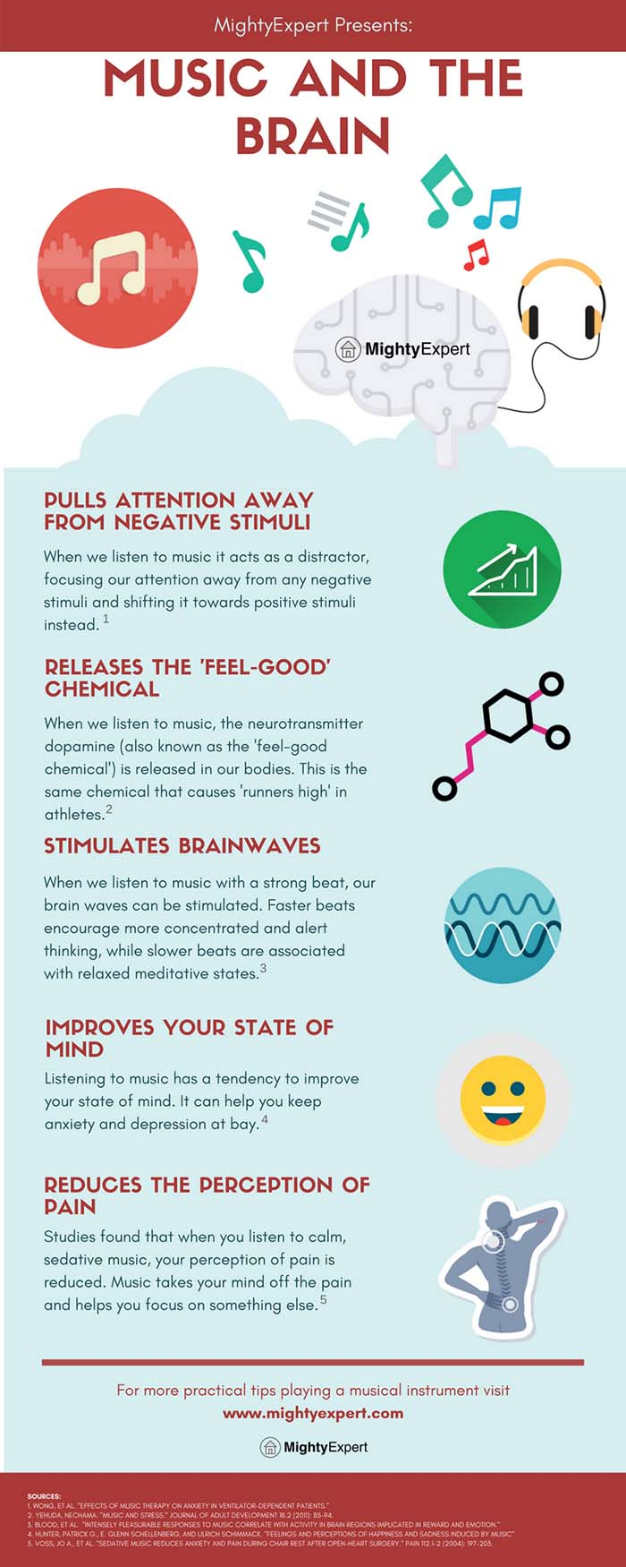 Music and the Brain Infographic (MightyExpert)