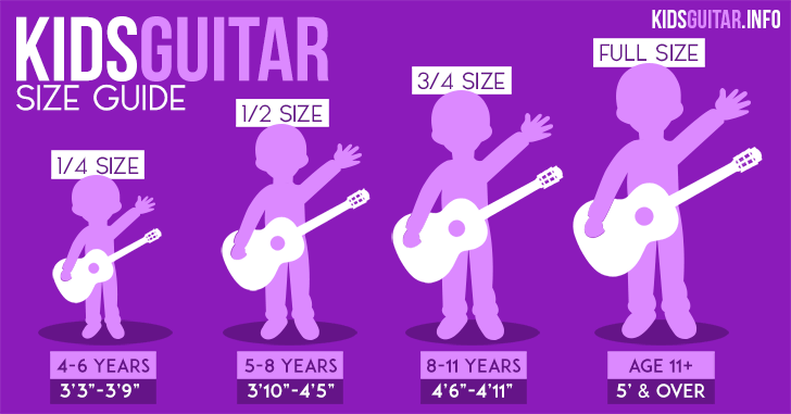 Guitars for Kids: Alternative Sizing Chart