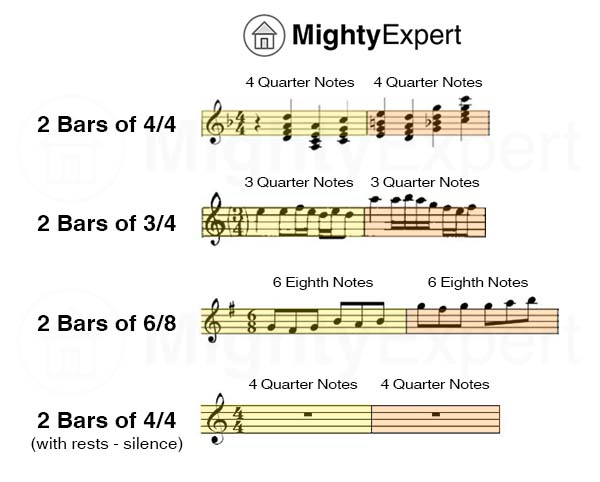 MightyExpert Bar Line Graphic (with time signatures)