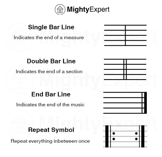 Bar Line Types - MightyExpert